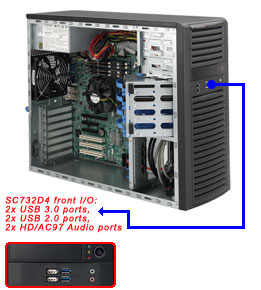 Supermicro® CSE-732D4F-500B Tower
